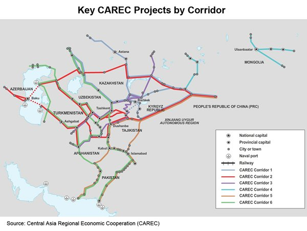 Picture: Key CAREC Projects by Corridor