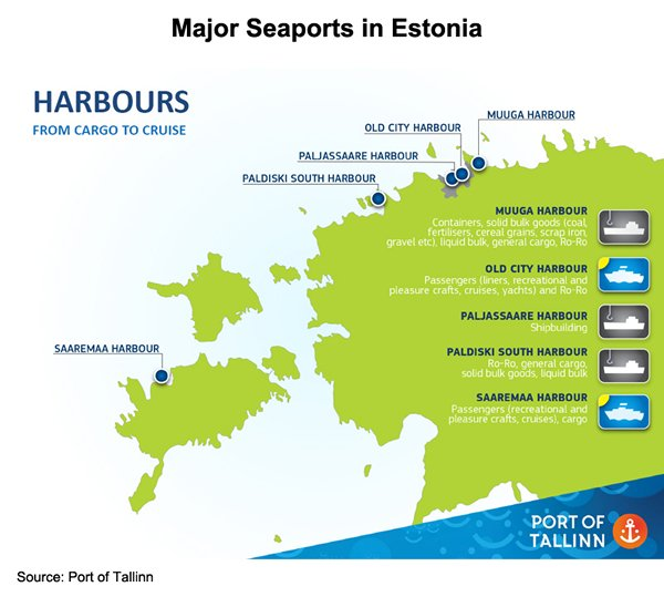 Picture: Major Seaports in Estonia