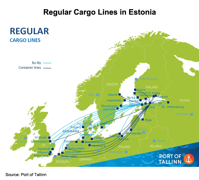 Table: Regular Cargo Lines in Estonia