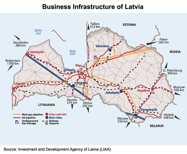 Picture: Business Infrastructure of Latvia