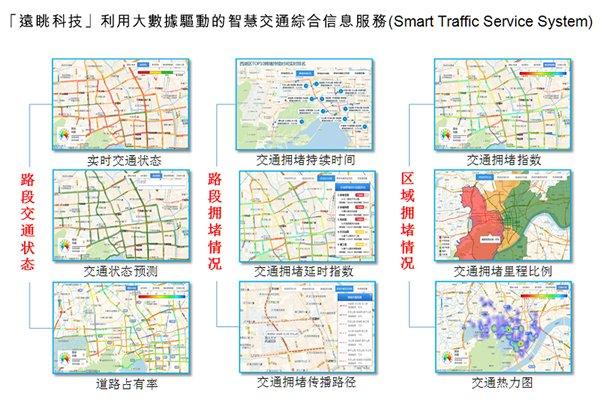 圖:「遠眺科技」利用大數據驅動的智慧交通綜合信息服務 (Smart Traffic Service System)