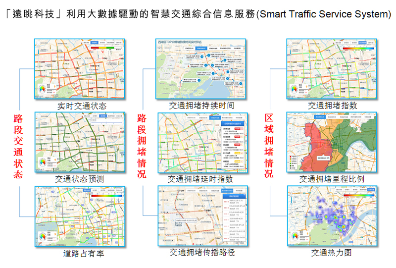 Picture: Smart Traffic Service System Powered by Yuantiao Tech's Big Data Analytics