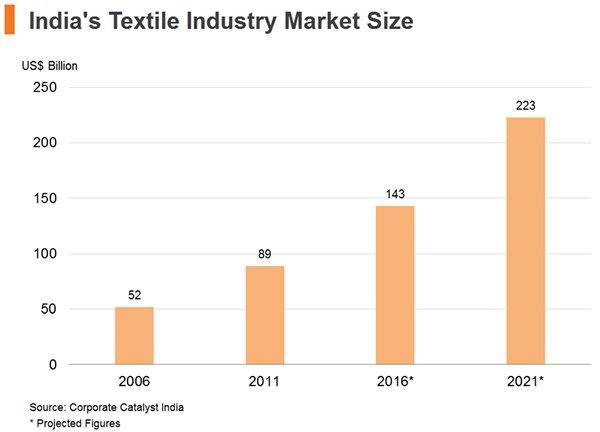 Fashion Knit Industries Pakistan