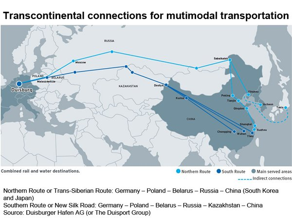 Picture: Transcontinental connections for mutimodal transportation