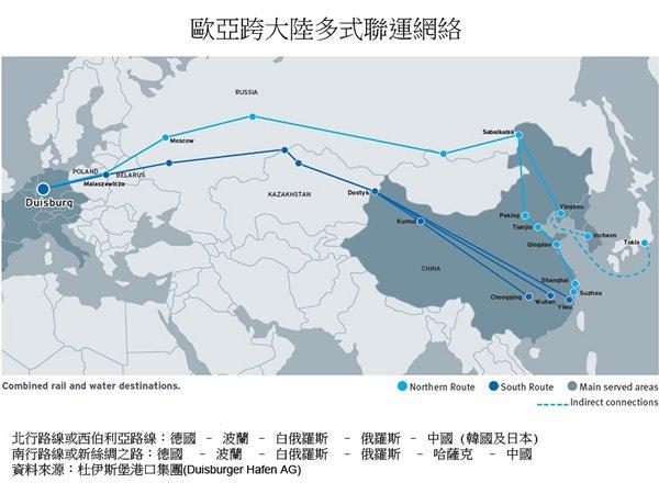图: 欧亚跨大陆多式联运网络
