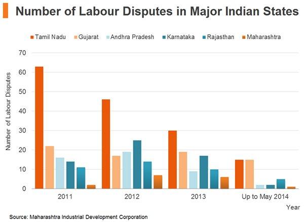 Make in India: The Maharashtra Production Base Opportunity   hktdc