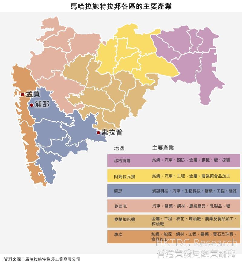 地圖: 馬哈拉施特拉邦各區的主要產業