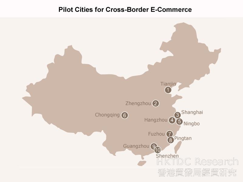 Picture: Pilot Cities for Cross-Border E-Commerce