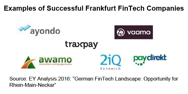 Picture: Examples of Successful Frankfurt FinTech Companies
