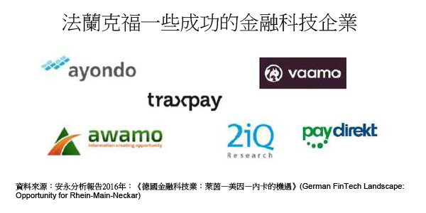 圖:法蘭克福一些成功的金融科技企業