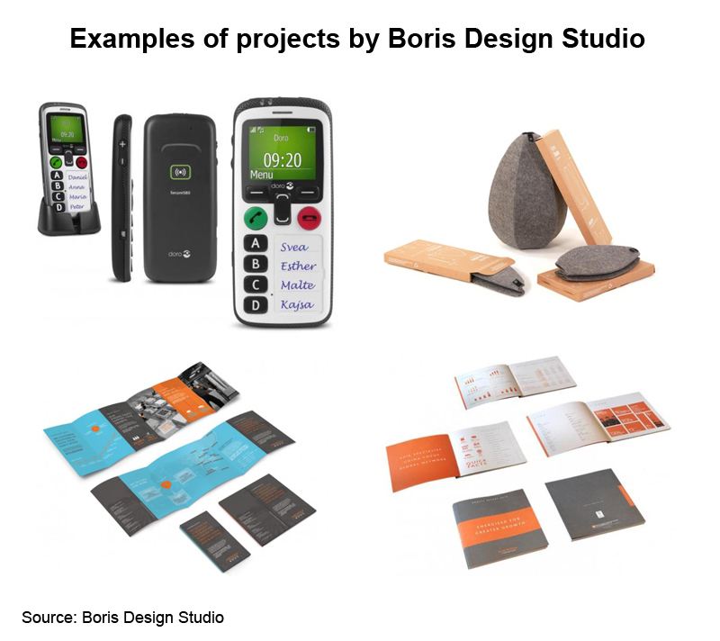 Photo: Examples of projects by Boris Design Studio