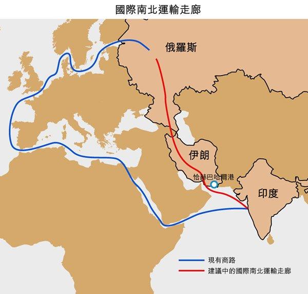 地圖: 國際南北運輸走廊