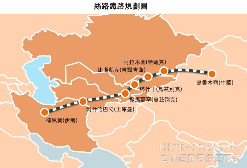 地图: 丝路铁路规划图