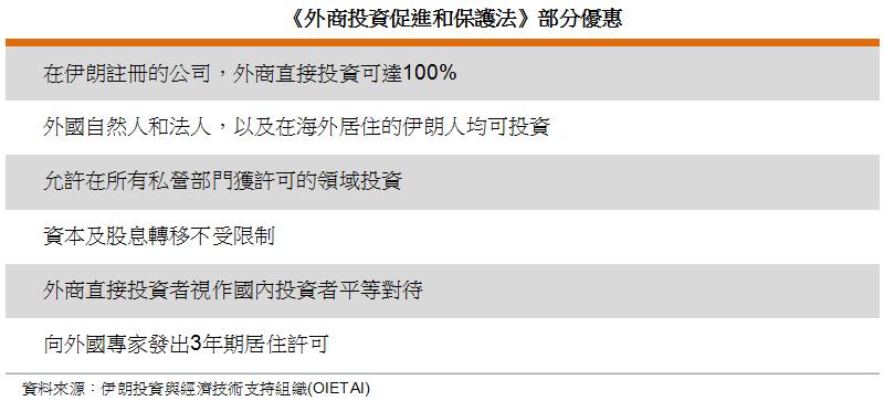 表: 《外商投資促進和保護法》部分優惠