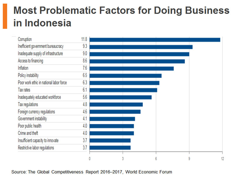 ASEAN in Focus: Prospects for Production Bases in ...
