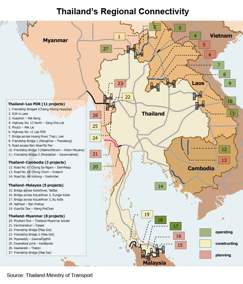 Picture: Thailand Regional Connectivity
