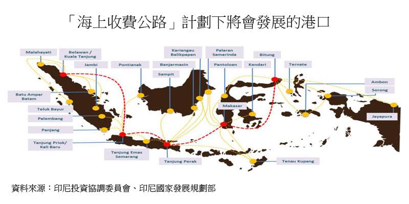 图:「海上收费公路」计划下将会发展的港口