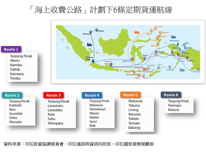 圖:「海上收費公路」計劃下6條定期貨運航線