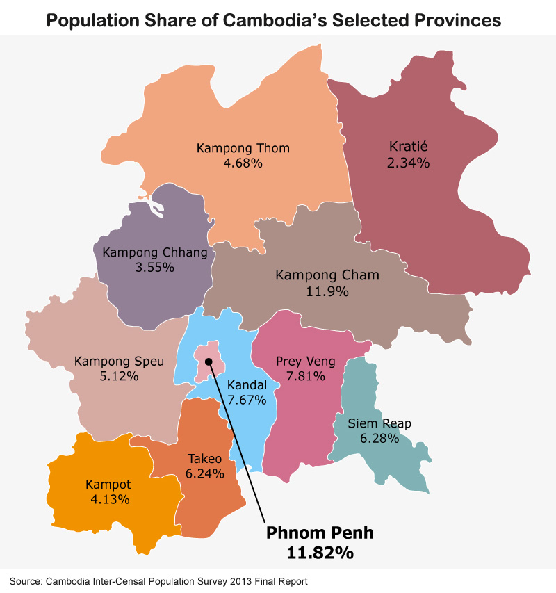 Map: Population Share of Cambodia's Selected Provinces