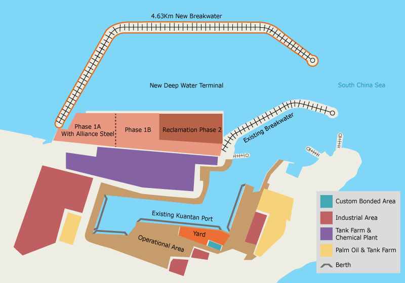 Map: Development of New Deep-Water Terminal (NDWT)