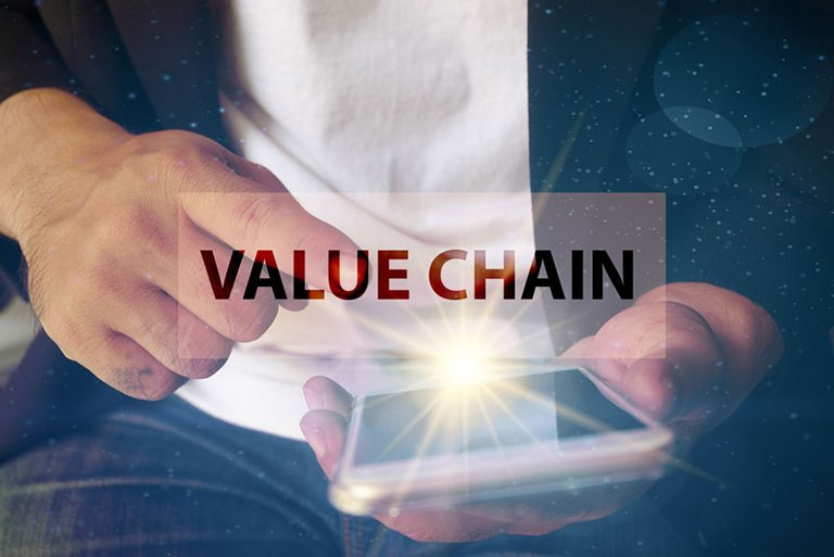 taobao value chain It explains why a competitive profile matrix (cpm)  this is competitive profile matrix example of smartphones  improving business value chain to strengthen its.