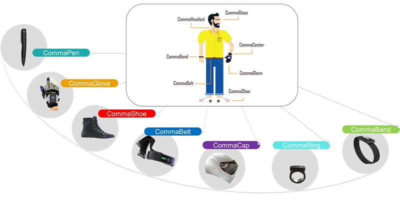 Picture: Comma Tech wearable solutions.
