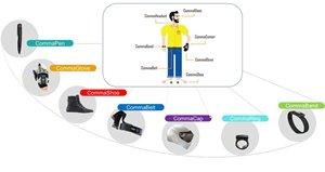 圖片:逗號科技提供的穿戴式設備。