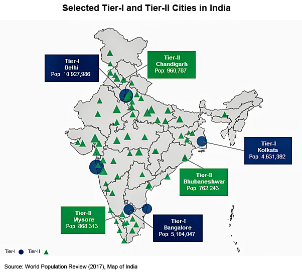 Map: Selected Tier-I and Tier-II Cities in India