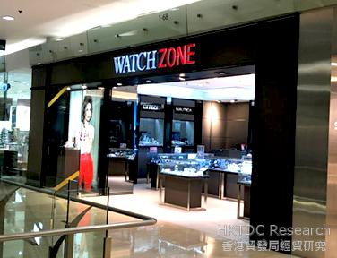 Photo: WatchZone, a multi-brand retail store in Indonesia.