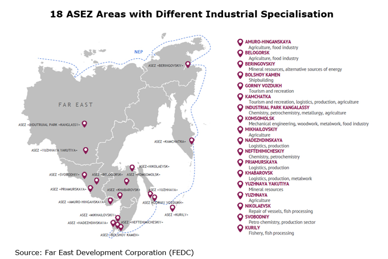 Picture: 8 ASEZ Areas with Different Industrial Specialisation