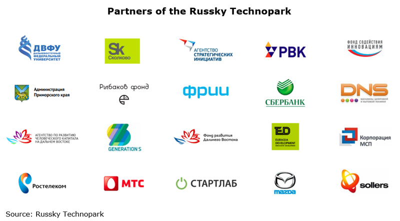 Picture: Partners of the Russky Technopark