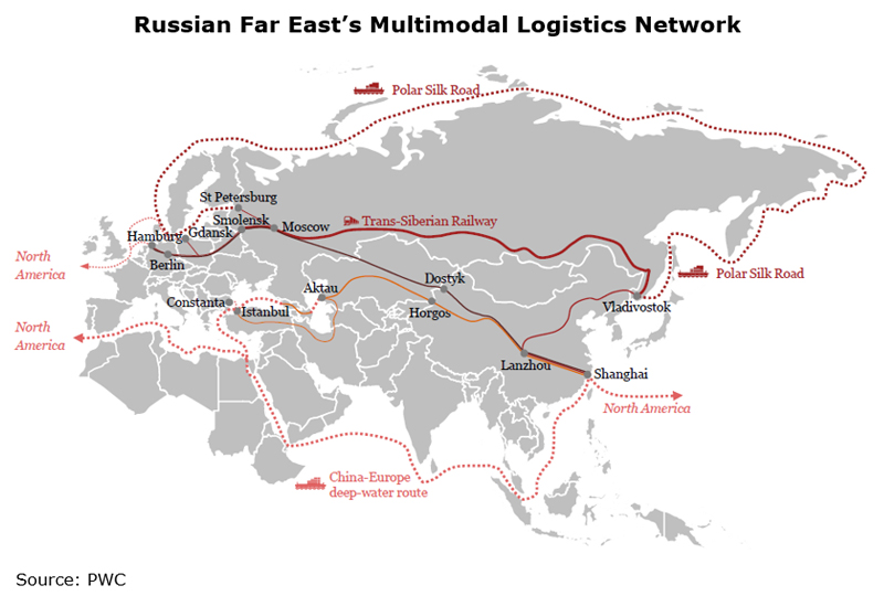 Picture: Russian Far East's Multimodal Logistics Network