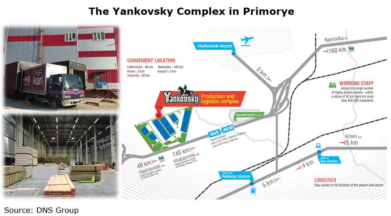 Picture: The Yankovsky Complex in Primorye