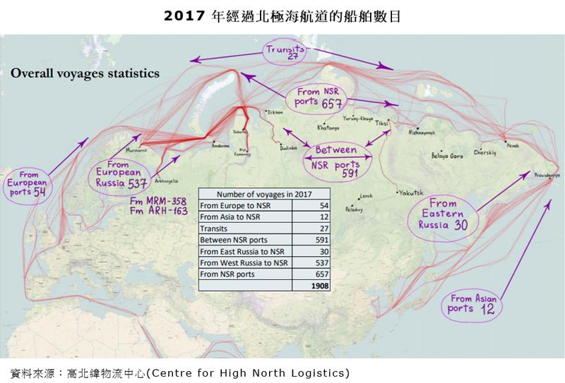 圖片:2017年經過北極海航道的船舶數目