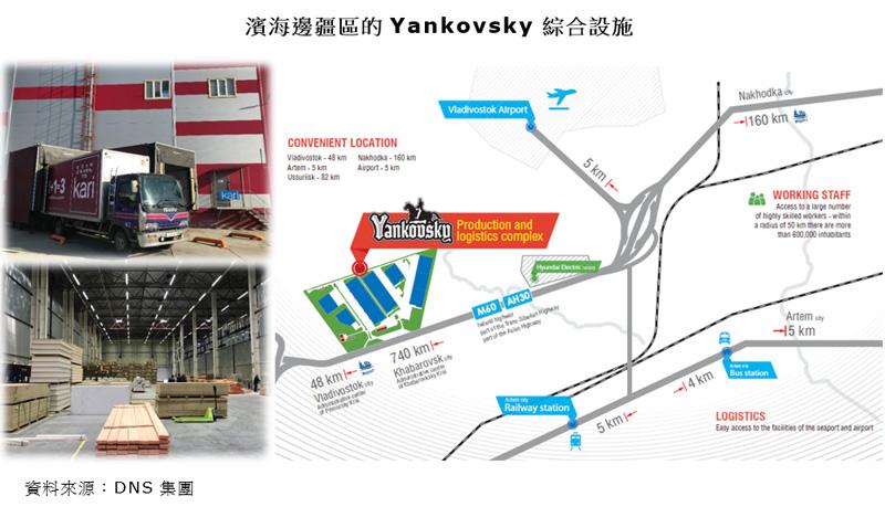 圖片:濱海邊疆區的Yankovsky綜合設施
