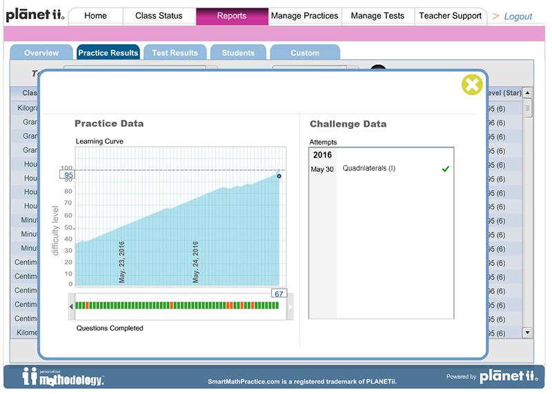相片:專利人工智能技術能追蹤學生強項及弱點