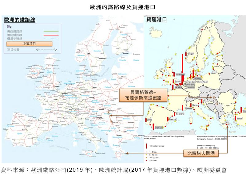 圖: 歐洲的鐵路線及貨運港口