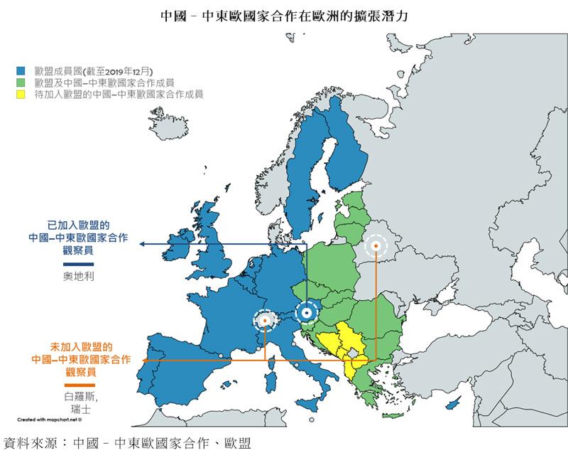 圖: 中國–中東歐國家合作在歐洲的擴張潛力
